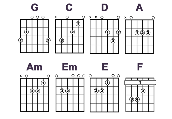 8-accords-standards-guitare-base