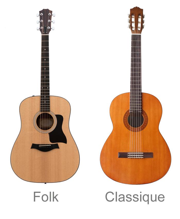 guitare-folk-classique-nylon-acier